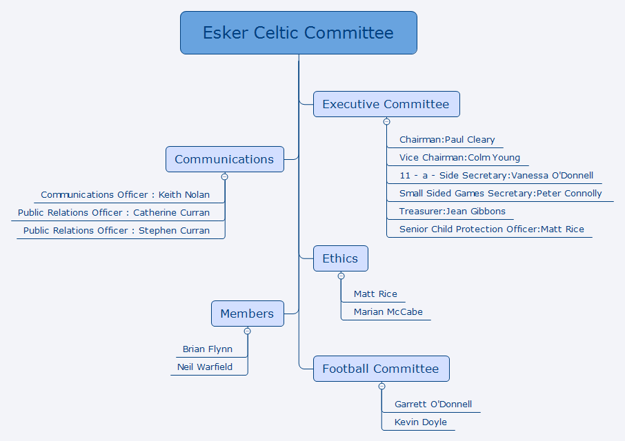 Esker Celtic Committee2018